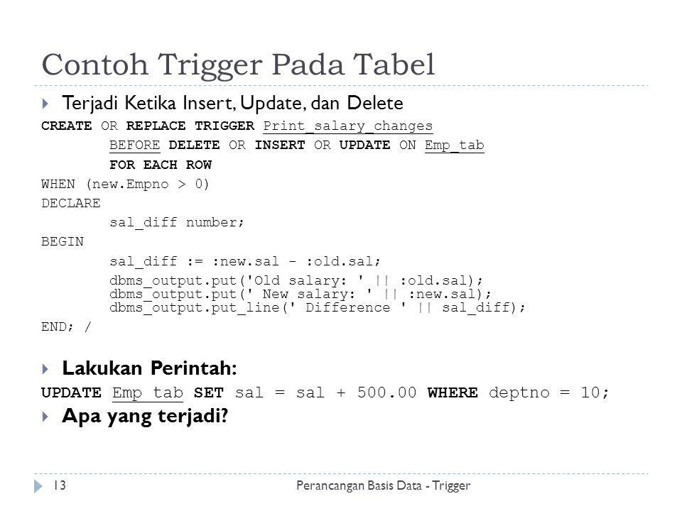 Contoh Trigger Pada Tabel