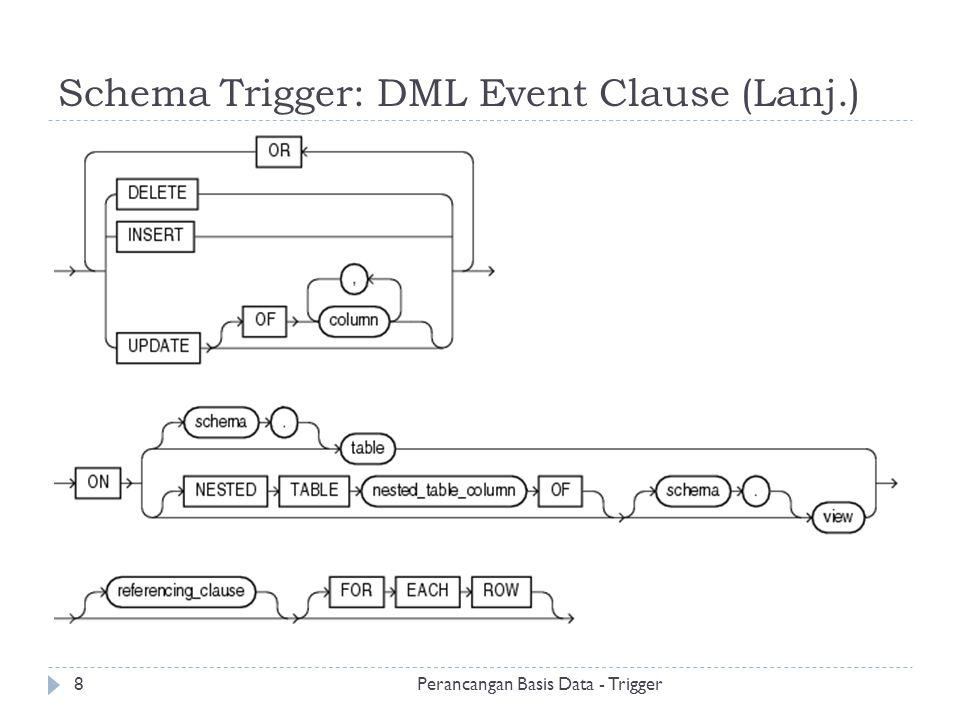 Schema Trigger: DML Event Clause (Lanj.)