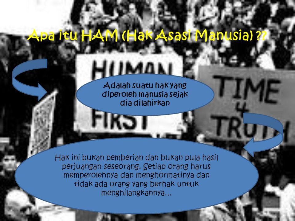 Apa itu HAM (Hak Asasi Manusia)