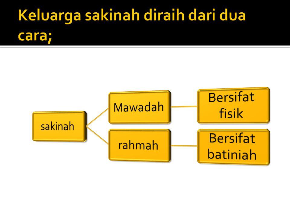 Keluarga sakinah diraih dari dua cara;