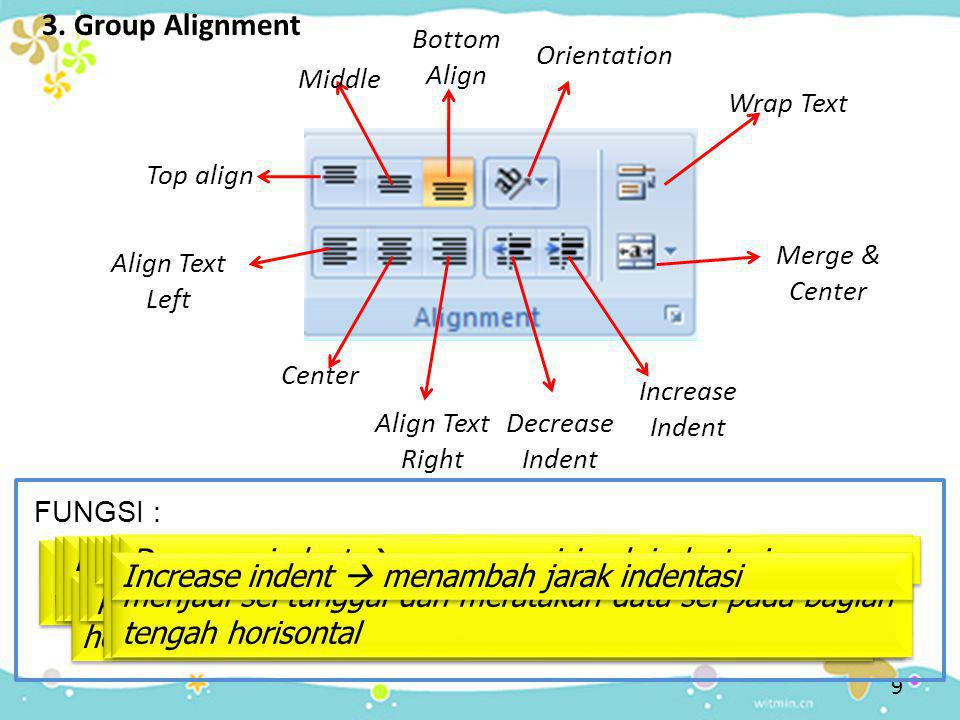3. Group Alignment Bottom Align. Orientation. Middle. Wrap Text. Top align. Merge & Center. Align Text Left.