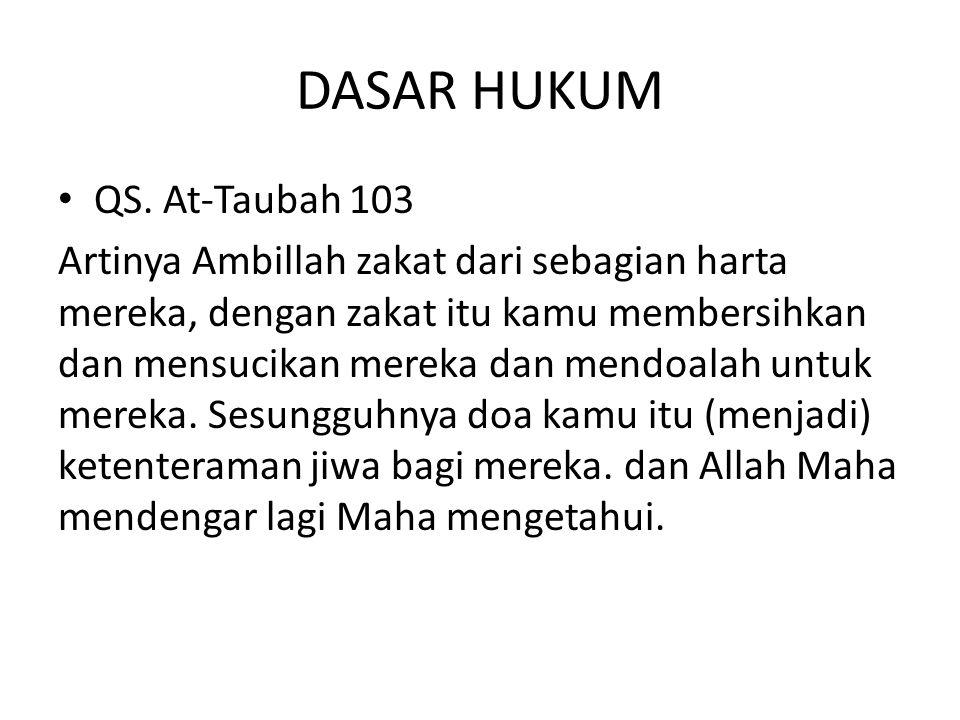 DASAR HUKUM QS. At-Taubah 103