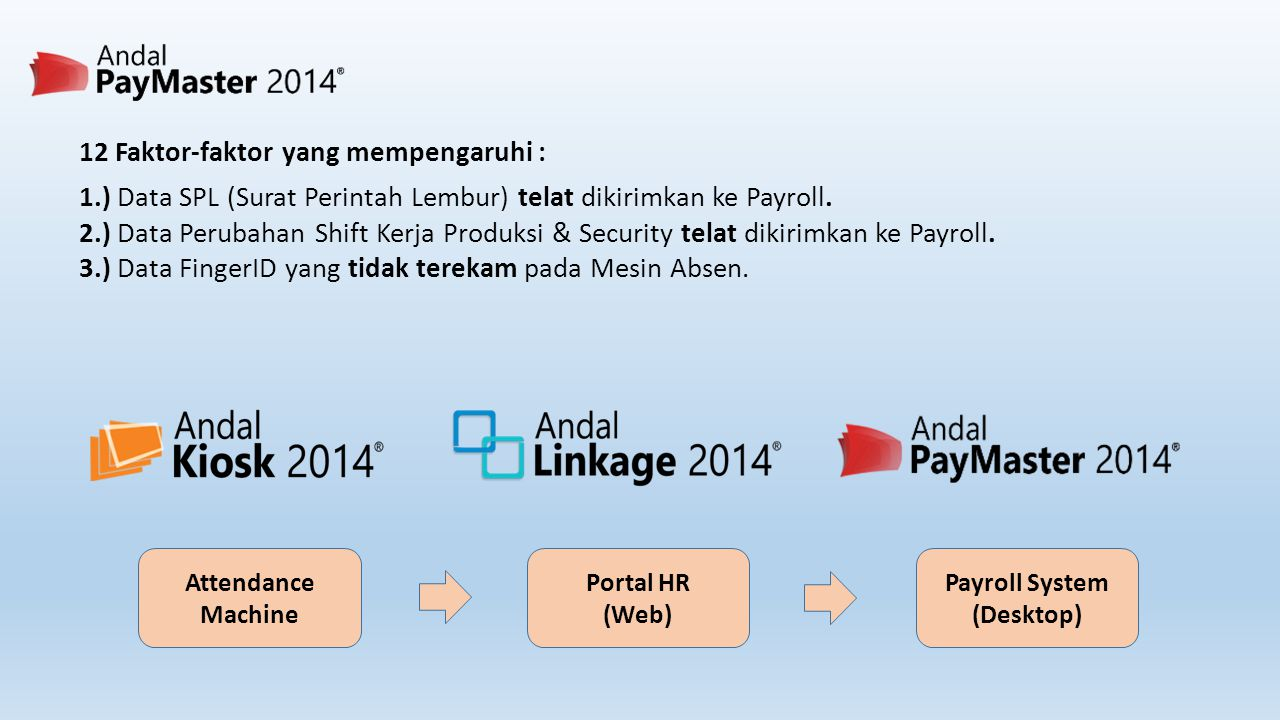 Payroll System (Desktop)