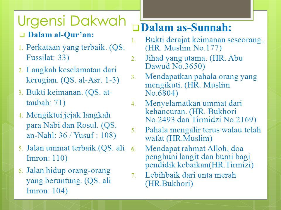 Urgensi Dakwah Dalam as-Sunnah: