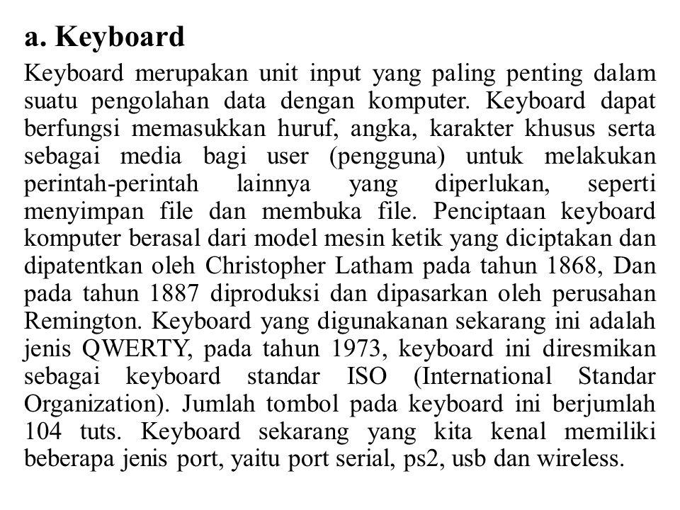 a. Keyboard