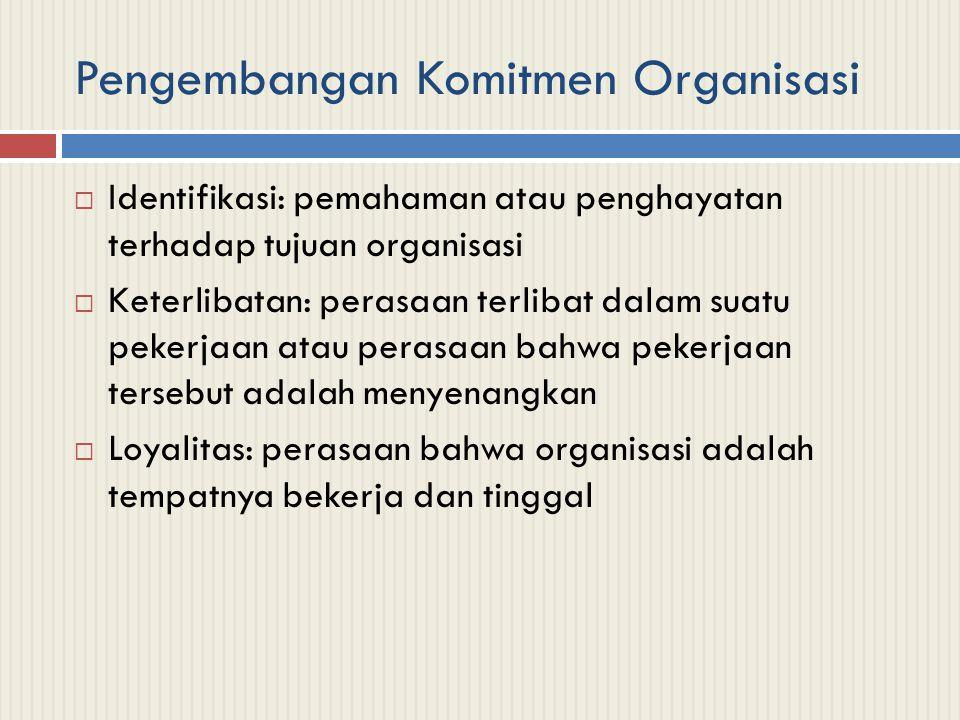 Pengembangan Komitmen Organisasi