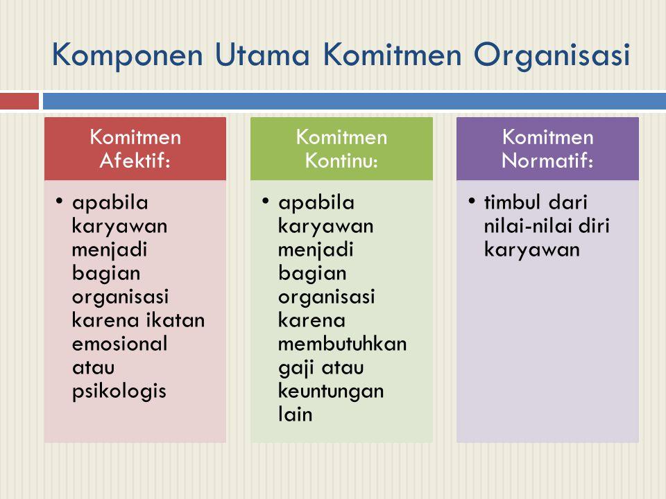 Komponen Utama Komitmen Organisasi