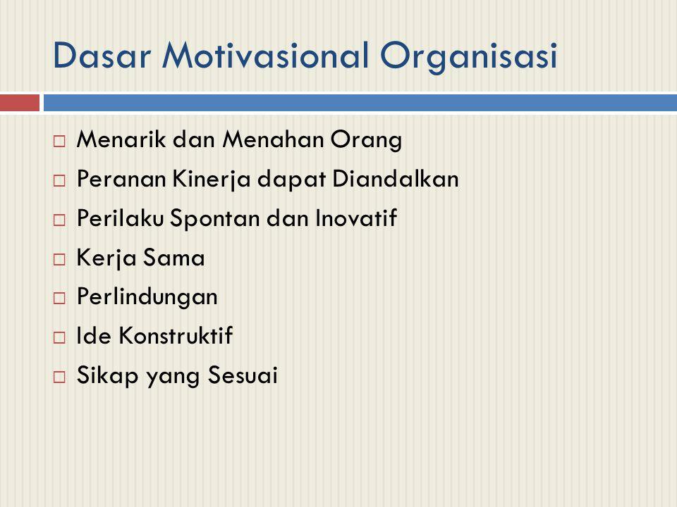 Dasar Motivasional Organisasi