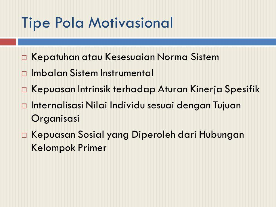 Tipe Pola Motivasional