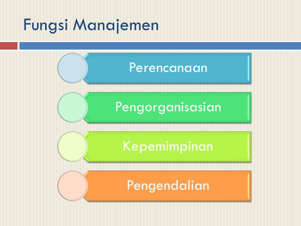 Fungsi Manajemen Perencanaan Pengorganisasian Kepemimpinan