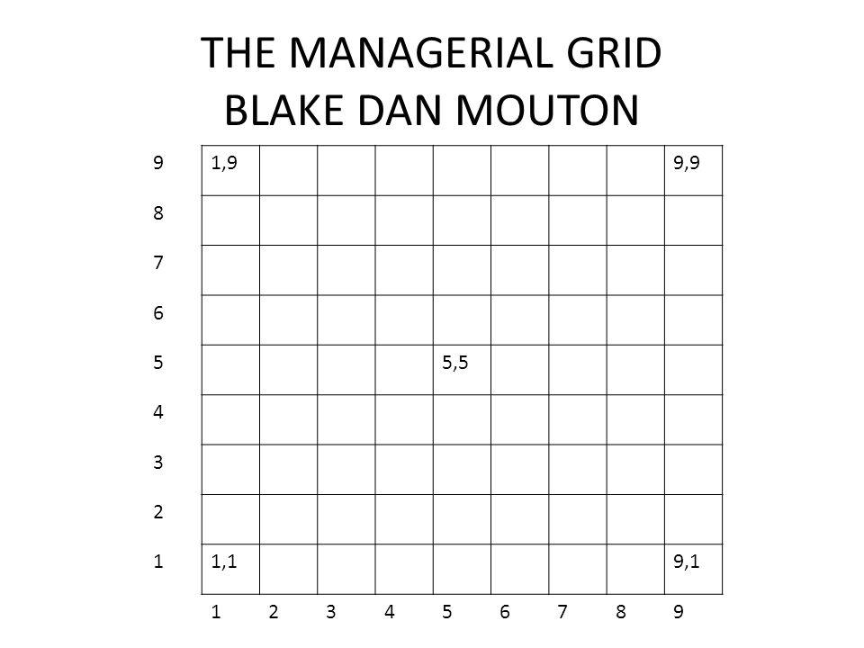 THE MANAGERIAL GRID BLAKE DAN MOUTON
