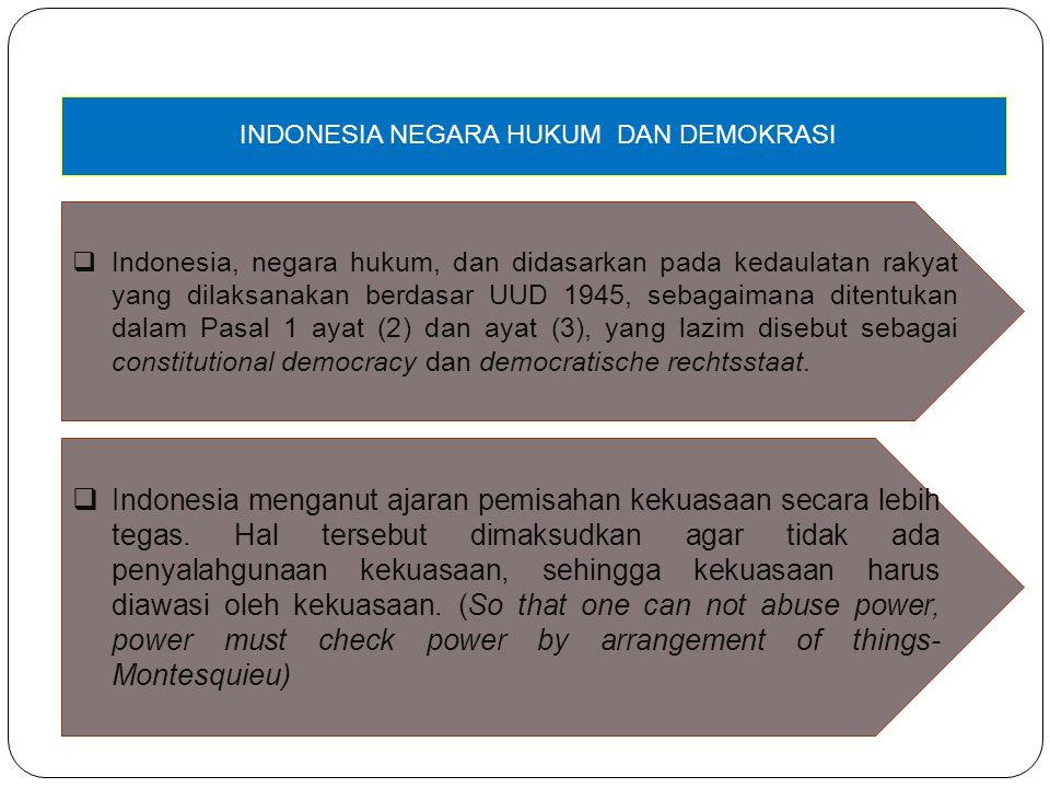 INDONESIA NEGARA HUKUM DAN DEMOKRASI