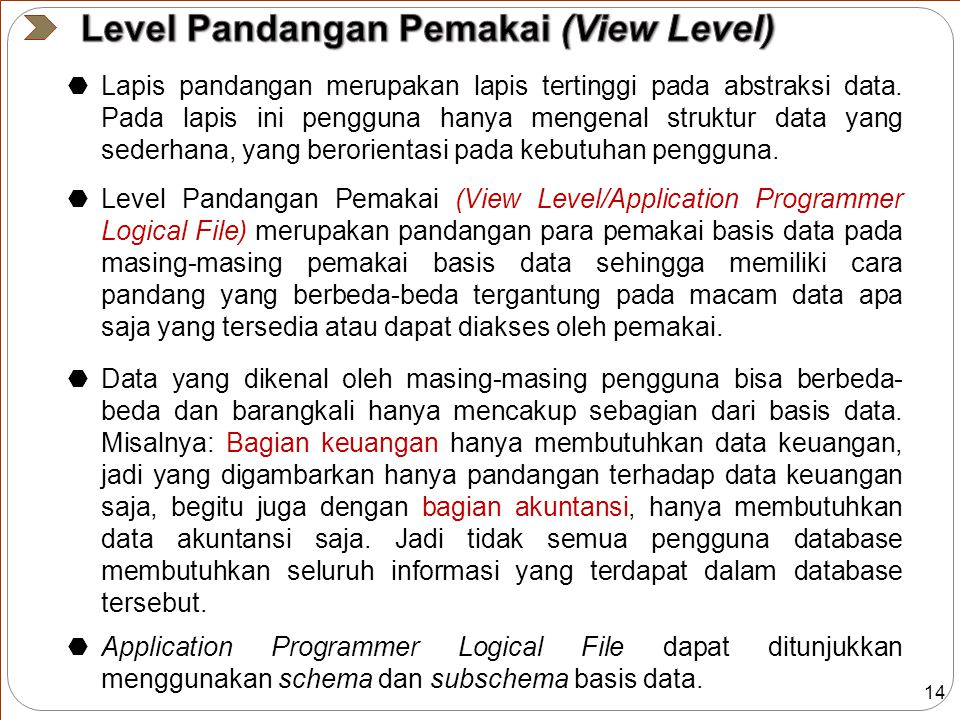 Level Pandangan Pemakai (View Level)