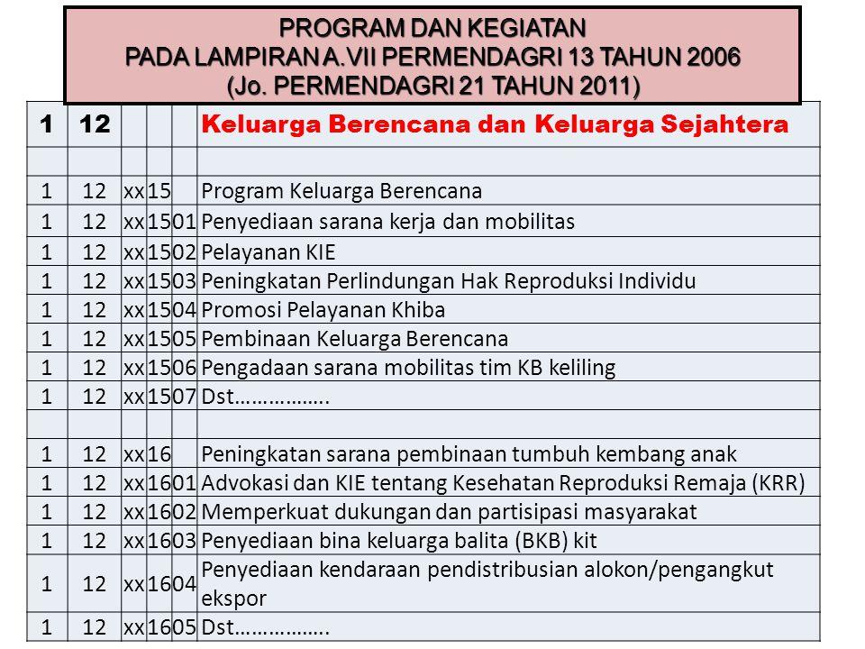 PROGRAM DAN KEGIATAN PADA LAMPIRAN A.VII PERMENDAGRI 13 TAHUN 2006 (Jo. PERMENDAGRI 21 TAHUN 2011)