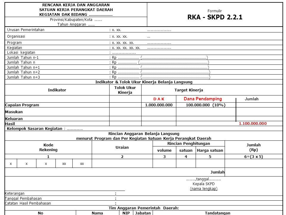 RKA - SKPD 2.2.1 RENCANA KERJA DAN ANGGARAN