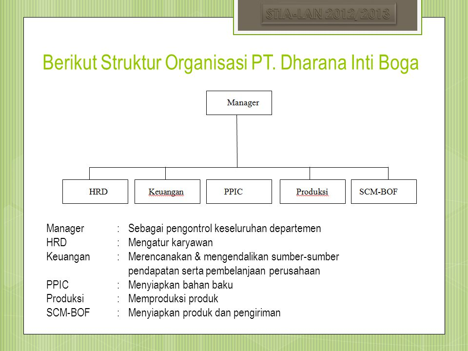 Berikut Struktur Organisasi PT. Dharana Inti Boga