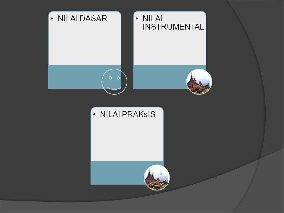 NILAI DASAR NILAI INSTRUMENTAL NILAI PRAKsIS