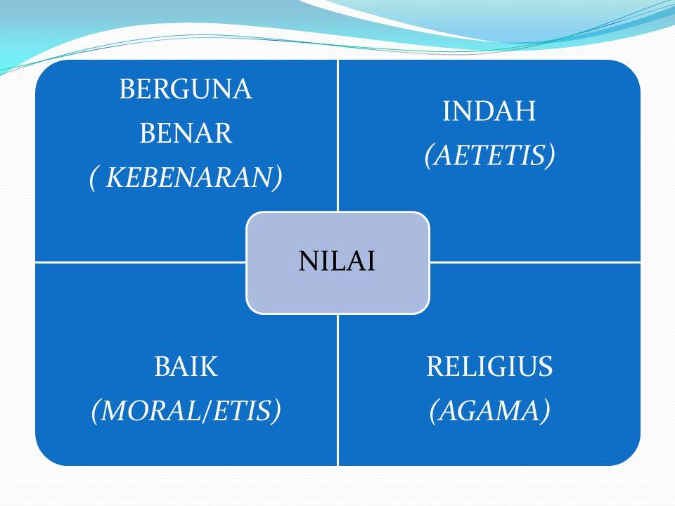 NILAI ( KEBENARAN) BENAR BERGUNA (AETETIS) INDAH (MORAL/ETIS) BAIK (AGAMA) RELIGIUS