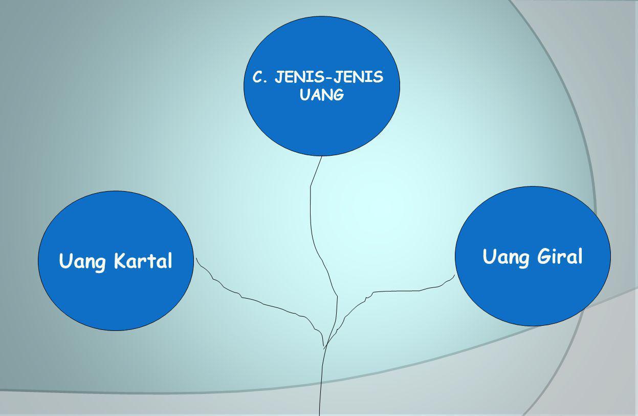 C. JENIS-JENIS UANG Uang Giral Uang Kartal