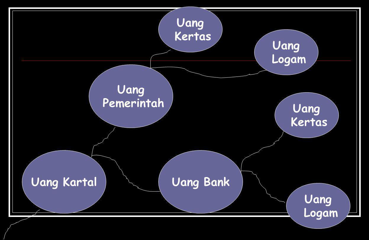 Uang Kertas Uang Logam Uang Pemerintah Uang Kertas Uang Kartal Uang Bank Uang Logam