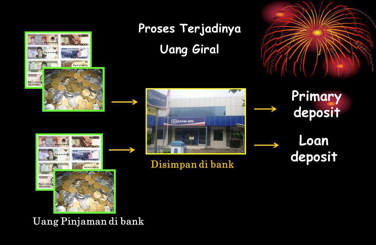 Primary deposit Loan deposit