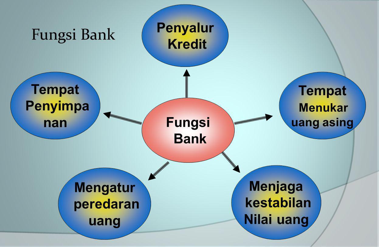 Fungsi Bank Penyalur Kredit Tempat Tempat Penyimpa Menukar nan Fungsi