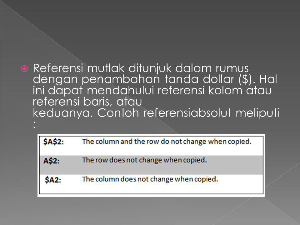 Referensi mutlak ditunjuk dalam rumus dengan penambahan tanda dollar ($). Hal ini dapat mendahului referensi kolom atau referensi baris, atau keduanya. Contoh referensiabsolut meliputi: