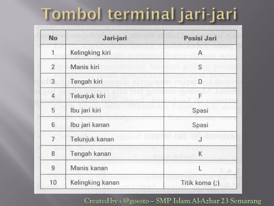 Tombol terminal jari-jari