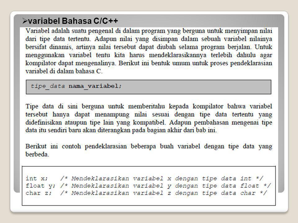 variabel Bahasa C/C++