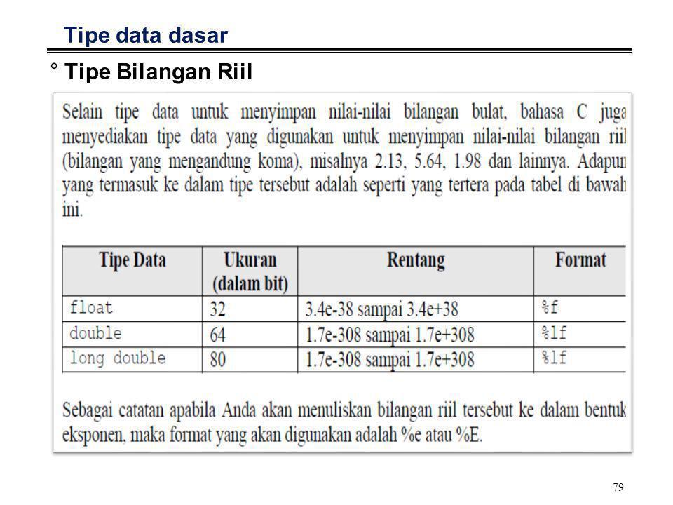 Tipe data dasar Tipe Bilangan Riil