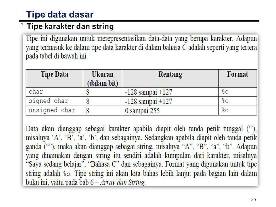 Tipe data dasar Tipe karakter dan string