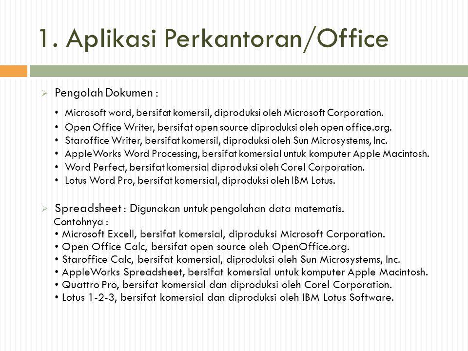 1. Aplikasi Perkantoran/Office