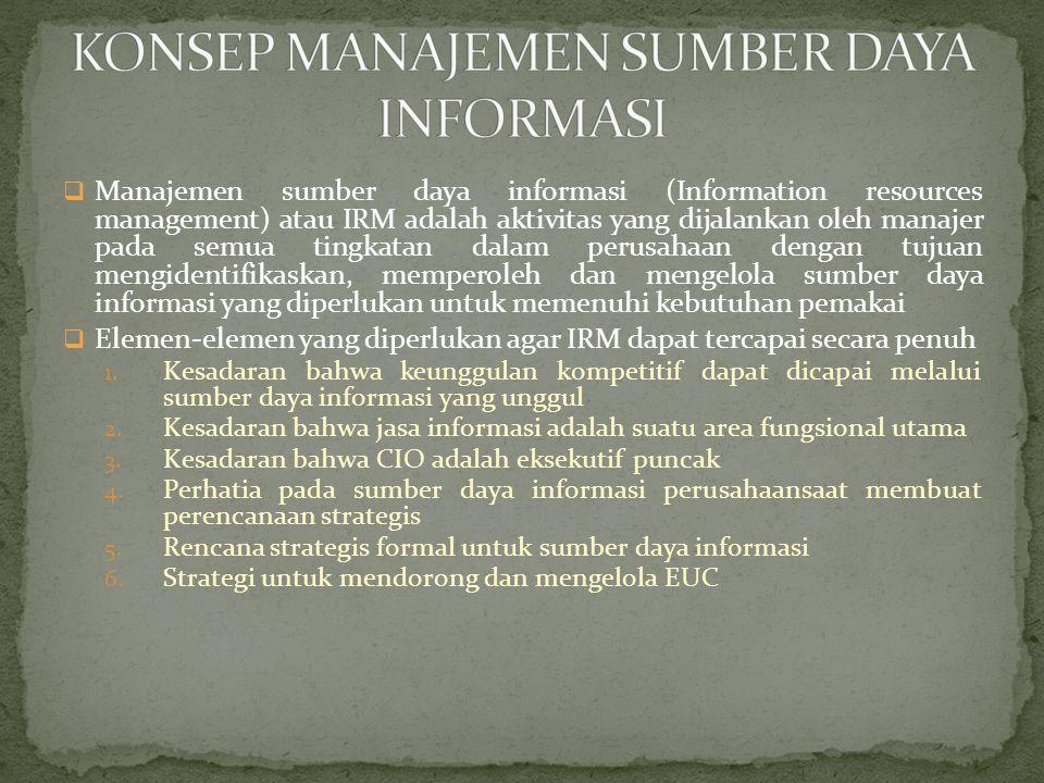 KONSEP MANAJEMEN SUMBER DAYA INFORMASI