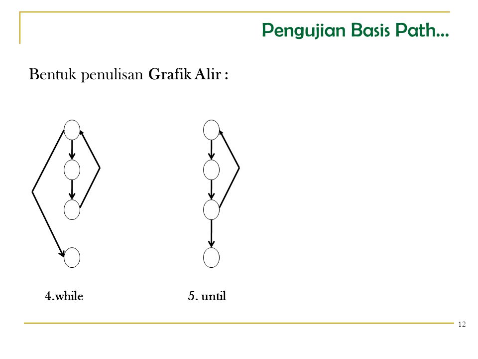 Pengujian Basis Path... Bentuk penulisan Grafik Alir :