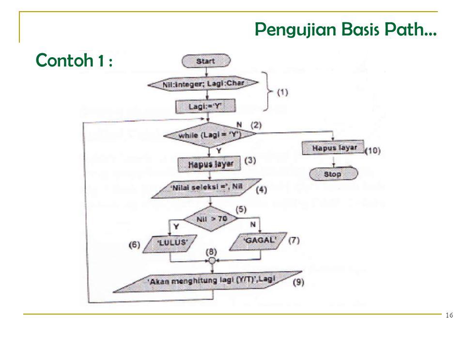 Pengujian Basis Path... Contoh 1 :