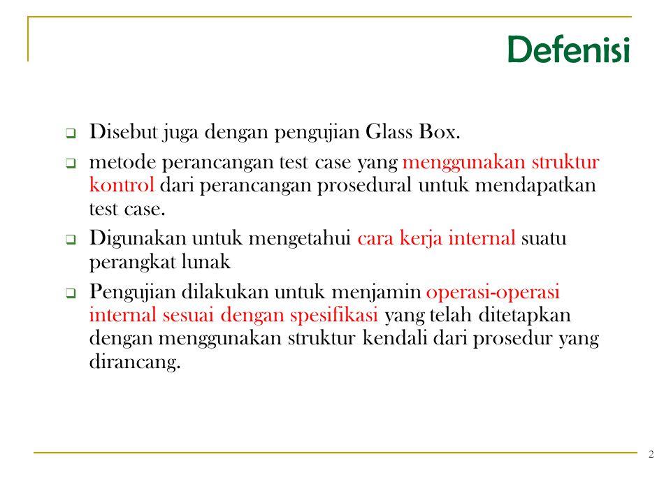 Defenisi Disebut juga dengan pengujian Glass Box.