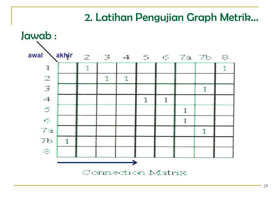 2. Latihan Pengujian Graph Metrik... Jawab :