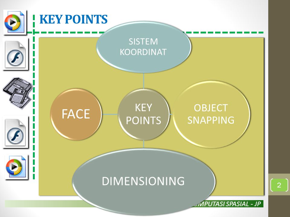 FACE DIMENSIONING KEY POINTS OBJECT SNAPPING SISTEM KOORDINAT