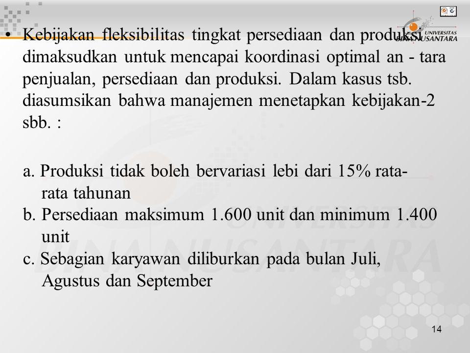 Kebijakan fleksibilitas tingkat persediaan dan produksi dimaksudkan untuk mencapai koordinasi optimal an - tara penjualan, persediaan dan produksi. Dalam kasus tsb. diasumsikan bahwa manajemen menetapkan kebijakan-2 sbb. :