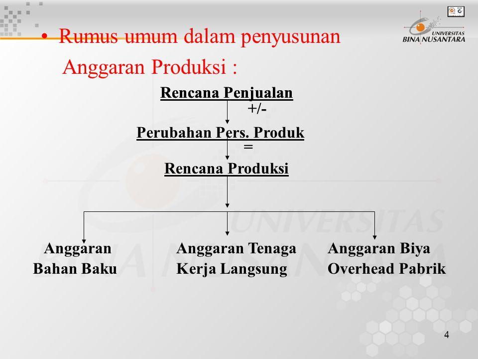 Rumus umum dalam penyusunan Anggaran Produksi :