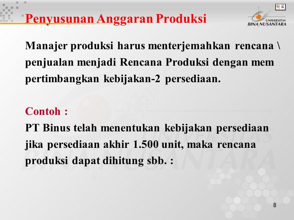 Penyusunan Anggaran Produksi