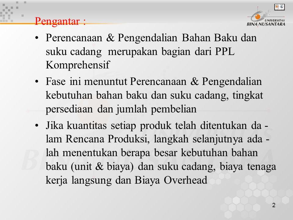 Pengantar : Perencanaan & Pengendalian Bahan Baku dan suku cadang merupakan bagian dari PPL Komprehensif.