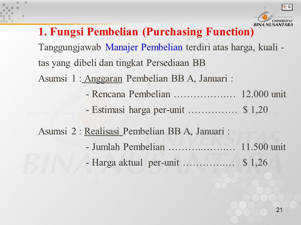 1. Fungsi Pembelian (Purchasing Function)