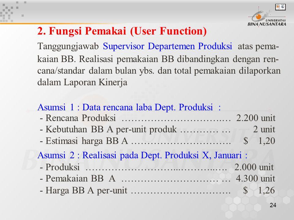 2. Fungsi Pemakai (User Function)
