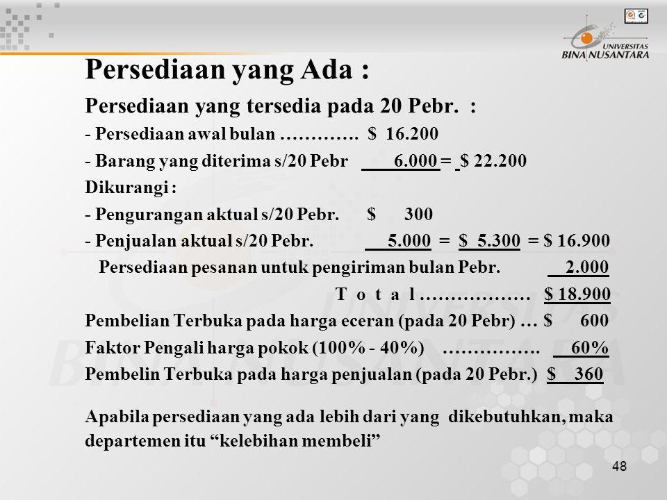 Persediaan yang Ada : Persediaan yang tersedia pada 20 Pebr. :