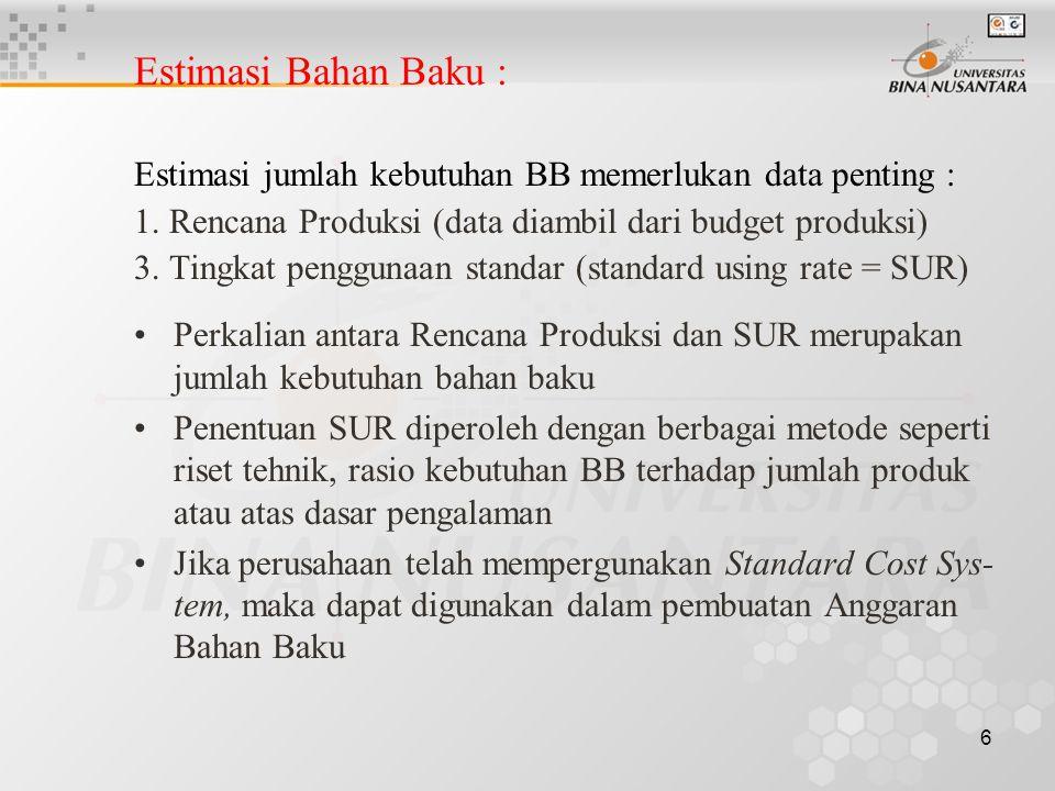 Estimasi Bahan Baku : Estimasi jumlah kebutuhan BB memerlukan data penting : 1. Rencana Produksi (data diambil dari budget produksi)