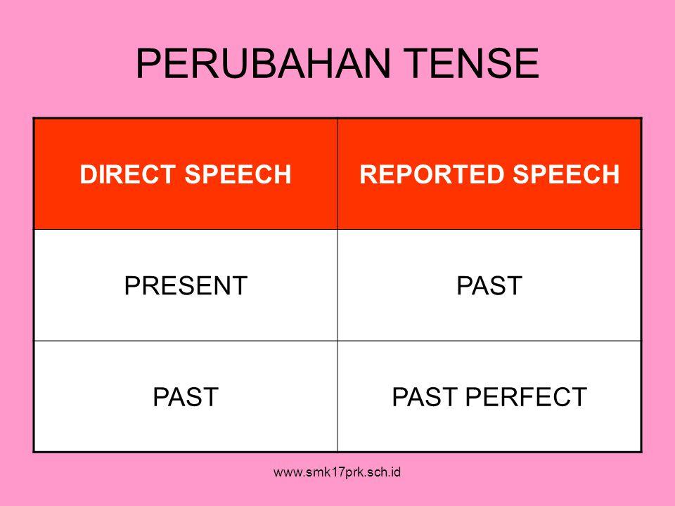 PERUBAHAN TENSE DIRECT SPEECH REPORTED SPEECH PRESENT PAST