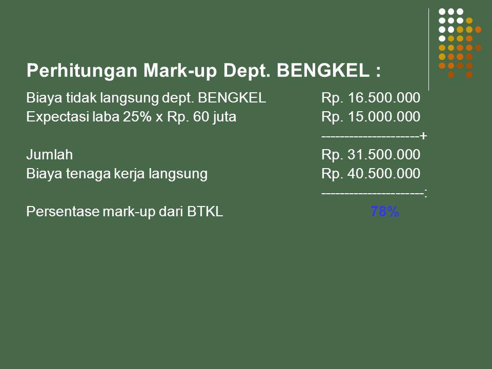 Perhitungan Mark-up Dept. BENGKEL :