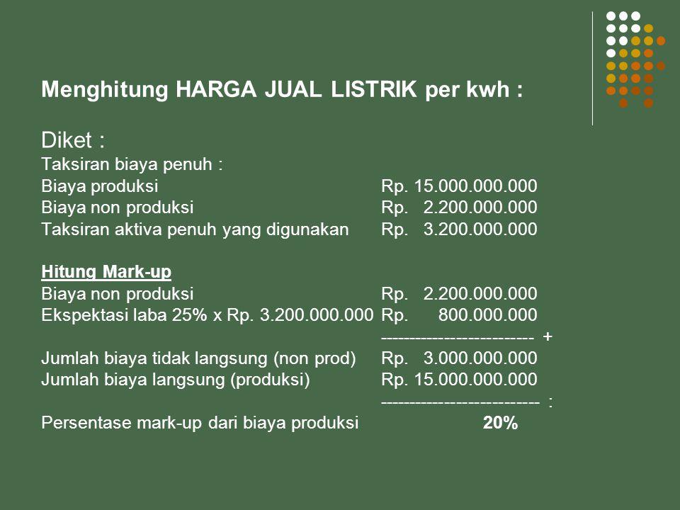 Menghitung HARGA JUAL LISTRIK per kwh :