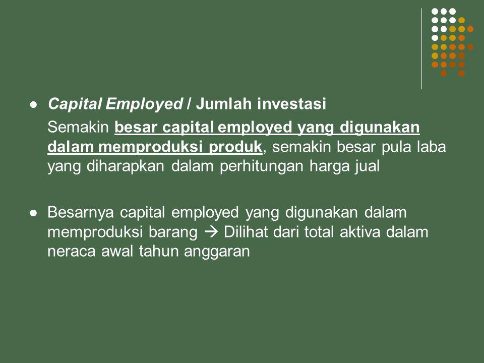 Capital Employed / Jumlah investasi